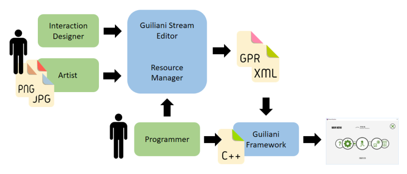 Gse workflow 75.png